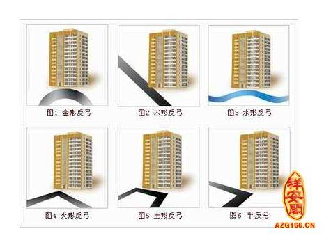 单位搬迁现代楼房风水图解